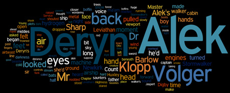 Lev wordmap